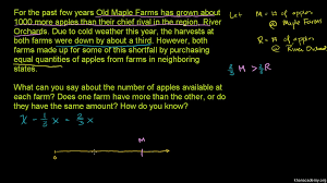 two step inequality word problem apples video khan academy