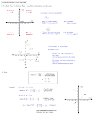 Coordinate Grid Pictures Worksheets Math Plane Coordinate Geometry 1