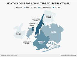Cheapest Place To Live In Us How Much It Costs To Live In New Jersey Versus New York City