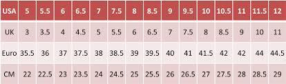 womens timberland boots uk size 3 timberland product sizing charts hikoi