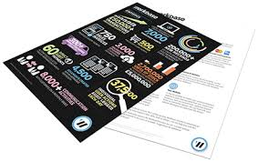 flyer design cost uk leaflet flyer design print paul nicholas design near rugby