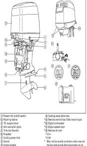 yamaha f60aet repair manual 100 images yamaha outboard f60 cet