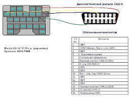 obd1 distributor wiring diagram diagram wiring diagrams for diy