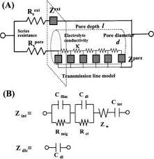 alternator equivalent circuit vector diagram synchronous