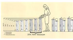 küche arbeitshöhe küchen