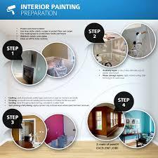 interior paint u2013 innovative inc painters
