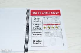 apple life cycle lesson ideas