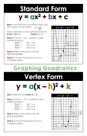 9 2 skills practice solving quadratic equations by graphing in