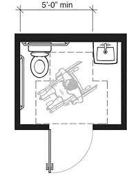 ada bathroom design ada bathroom designs ada bathroom floor plans ada bathroom designs