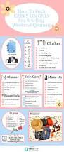 United Carry On Fee Best 25 Carry On Bag Ideas On Pinterest Carry On Essentials