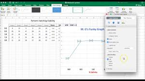 design lab ib biology exle ap biology how to make a graph and error bars in excel for mac 16