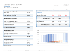 Rental Income Expenses Spreadsheet Rental Sheets Rental Property Spreadsheets For Rental Deal