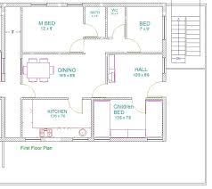 Vastu For House 100 Home Design Plans With Vastu Compliant House In Kerala