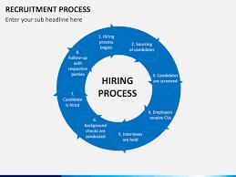 recruitment process powerpoint template sketchbubble