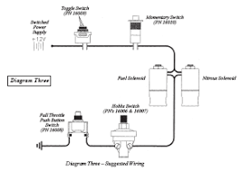 ford mustang efi nitrous oxide system wiring diagram
