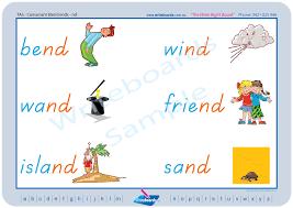 phonic consonant blends tas beginner font writeboards