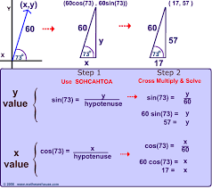 vector their magnitude u0026 direction defined with examples and