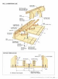 6000 Personal Woodworking Plans And Projects Pdf by Simple Woodworking Plans 6000 Personal