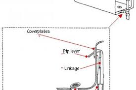 bathtub drain parts diagram 7 bathtub plumbing installation drain
