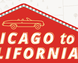 Map Of Route 66 From Chicago To California by Route 66 Road Trip Infographic On Behance