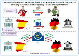 si鑒e du conseil europ馥n si鑒e de la banque centrale europ馥nne 28 images bilan zone
