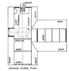 Cottage Style Floor Plans Cottage Style House Plan 1 Beds 1 00 Baths 213 Sq Ft Plan 510 1