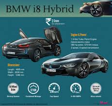 bmw sports car price in india bmw i8 hybrid car features and price visual ly