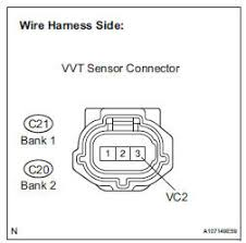 toyota sienna service manual camshaft position sensor