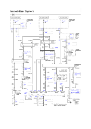 wiring diagram for 1998 honda civic u2013 the wiring diagram