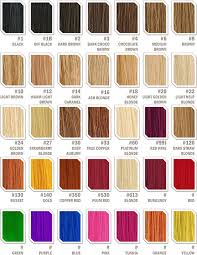 light strawberry blonde hair color chart how will i look faq locs of luxey