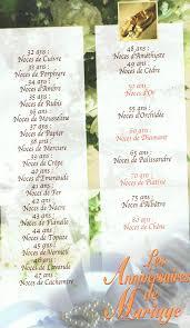 41 ans de mariage anniversaire de mariage bienvenue chez estrelita