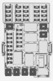 opel corsa e 2016 u2013 fuse box diagram auto genius