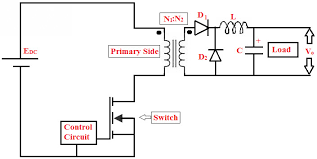 types of switch mode power supply smps and its applications
