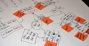 design thinking workshop design thinking workshops for the ais zen ex machina