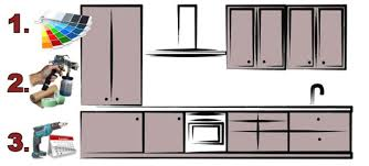 Kitchen Cabinets Durham Region Refinishing Kitchen Cabinets Kitchen Cabinet Painting Paint