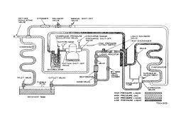 freezer wiring diagram pdf on freezer images free download images