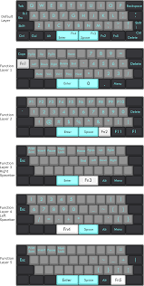 keyboard layout ansi show us your customized keyboard layouts here s my 40 minivan