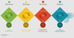 framework design the moment on the verge of a new innovation age lessons on