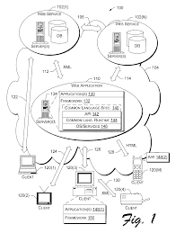 patent us8191040 application program interface for network