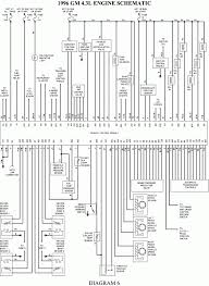 gmc sonoma radio wiring diagram with template 3004 linkinx com