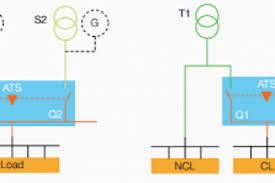 abb automatic transfer switch wiring diagram wiring diagram