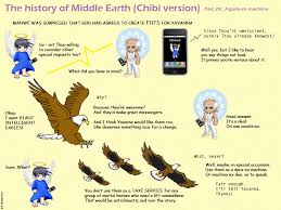 ex machina meaning the history of middle earth chibi version part 29 aquila ex