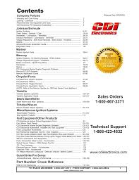 craftsman 225 582500 troubleshooting guide