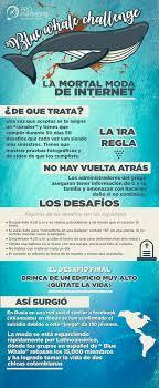 Challenge De Que Trata Blue Whale Challenge 50 Retos En 50 Días Que Terminan De La Peor