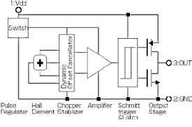 hall effect ics product akm asahi kasei microdevices