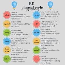 what are the most common phrasal verbs with to be eezeeenglishzone
