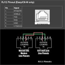 solved rj11 pinout info needed fixya