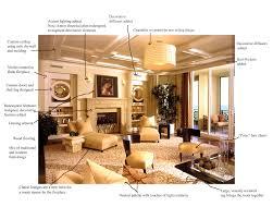 interior design home staging jobs amusing where does an interior designer work images best idea
