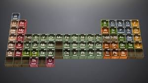 Mendeleev Periodic Table 1871 The Mystery Of Matter