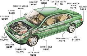 Auto Engine Repair Estimates by Protection Corp 800 709 1117 Auto And Home Service